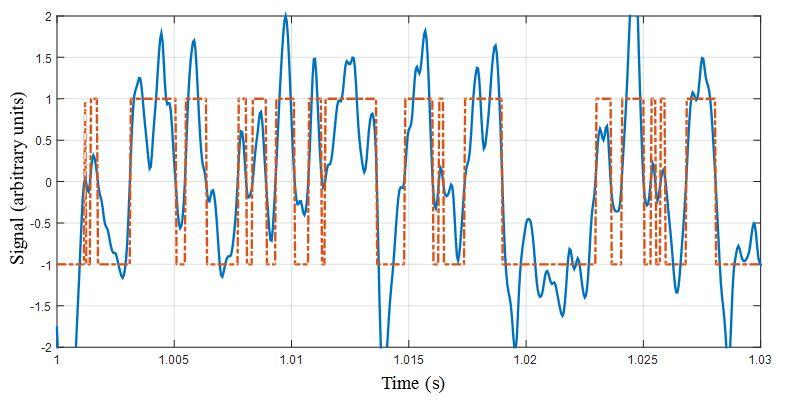 聲學所發現管道泄漏定位精度隨信號振幅變化機理