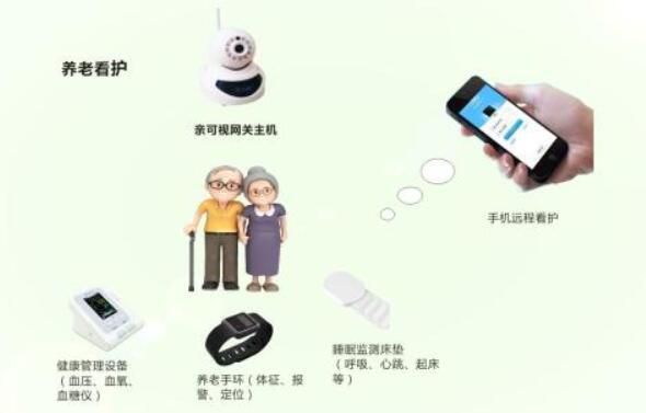 新加坡智慧養老:50多個傳感器保障獨居老人安全
