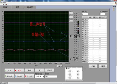 超導腔失超位置探測設備完成用于1.3GHz超導腔的測試