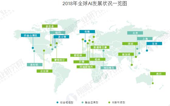 2019年全球人工智能芯片行业发展与竞争格局分析