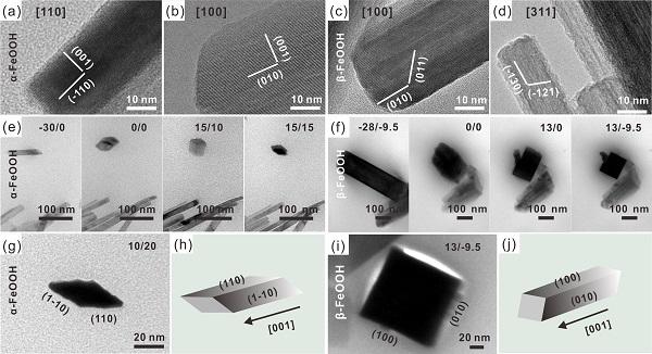 FeOOH晶相結構及電化學分析行為研究取得進展