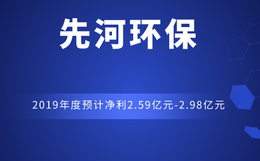 先河环保2019年度预计净利2.59亿元-2.98亿元