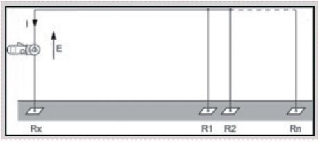 环路电阻测试仪使用方法