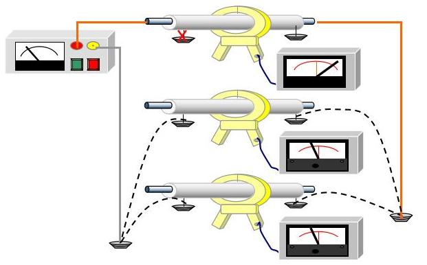 电缆识别仪工作原理