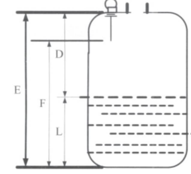 高温缆式雷达液位计