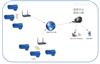 SH-Cloud雲平台服務
